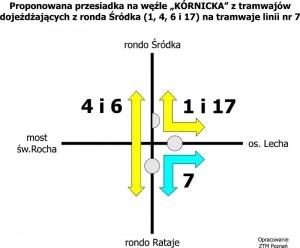 Proponowana przesiadka na ul. Kórnickiej