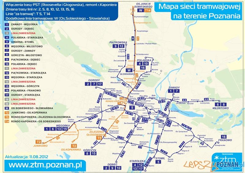 Zmianyw  komunikacji tramwajowej