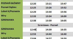 Rozkład jazdy Kolei Wielkopolskich do Szreniawy