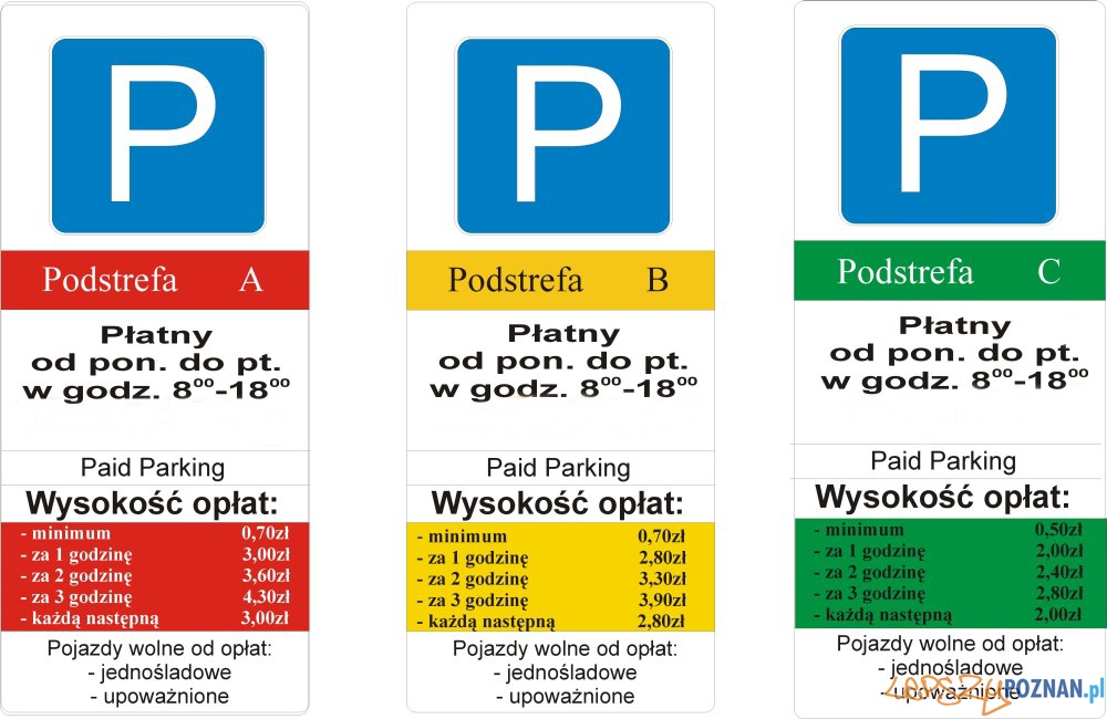 Cennik za parkowanie w SPP od lutego 2017