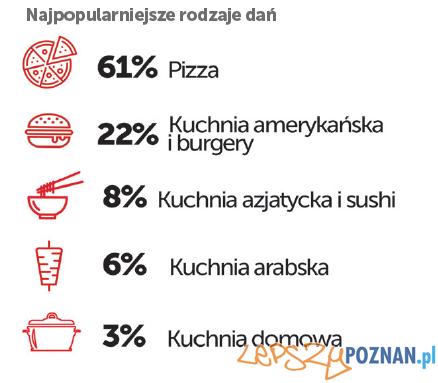Najlepsze Azjatyckie Jedzenie W Poznaniu Lepszy Poznan